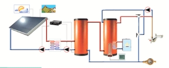solar water heater heating drawing